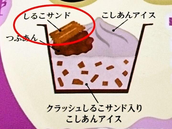 葛飾で売っていない「しるこサンドアイス」を自分で作る